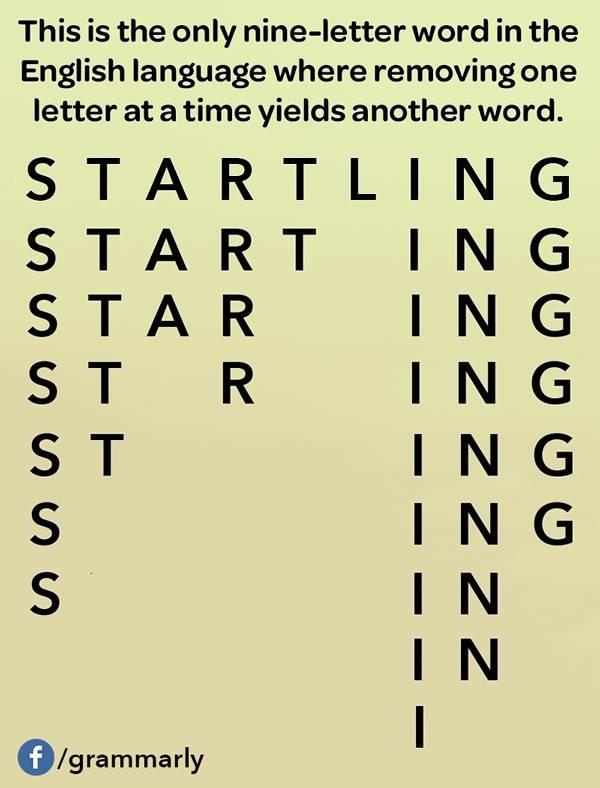 अंग्रेजी भाषा
